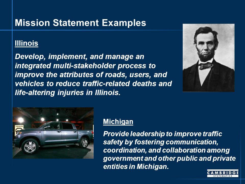 Oklahoma SHSP Vision Statement