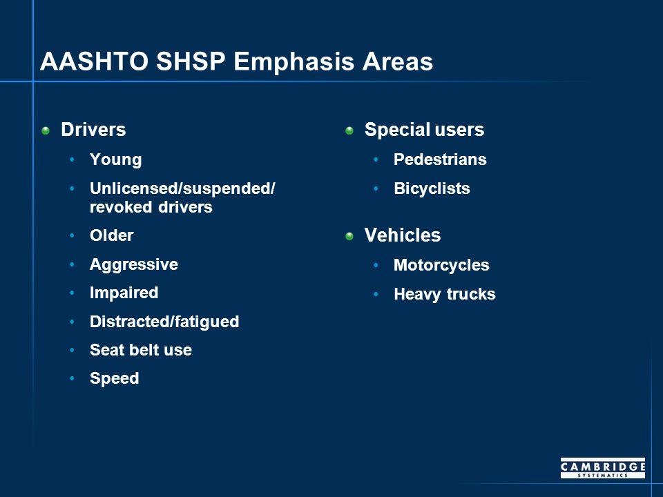 Oklahoma SHSP Goal