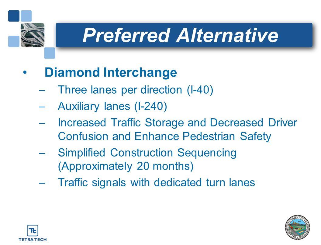 Preferred Alternative Diamond Interchange –Three lanes per direction (I-40) –Auxiliary lanes (I-240) –Increased Traffic Storage and Decreased Driver C