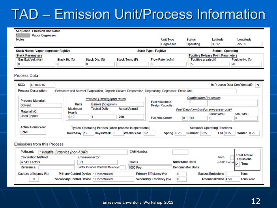 Emissions Inventory Workshop 2013 12 TAD – Emission Unit/Process Information