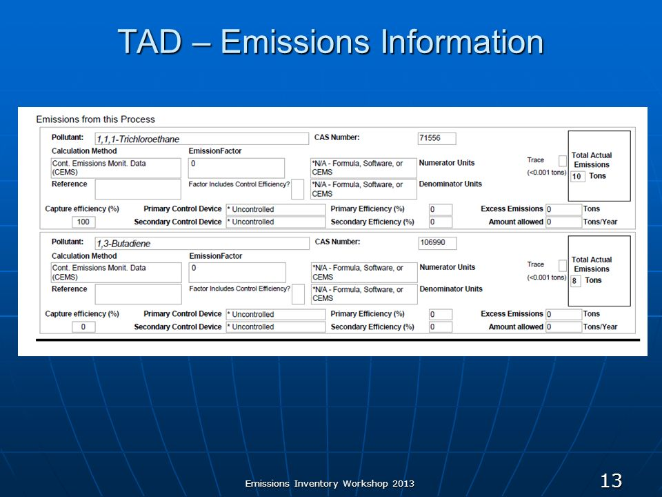 Emissions Inventory Workshop 2013 13 TAD – Emissions Information