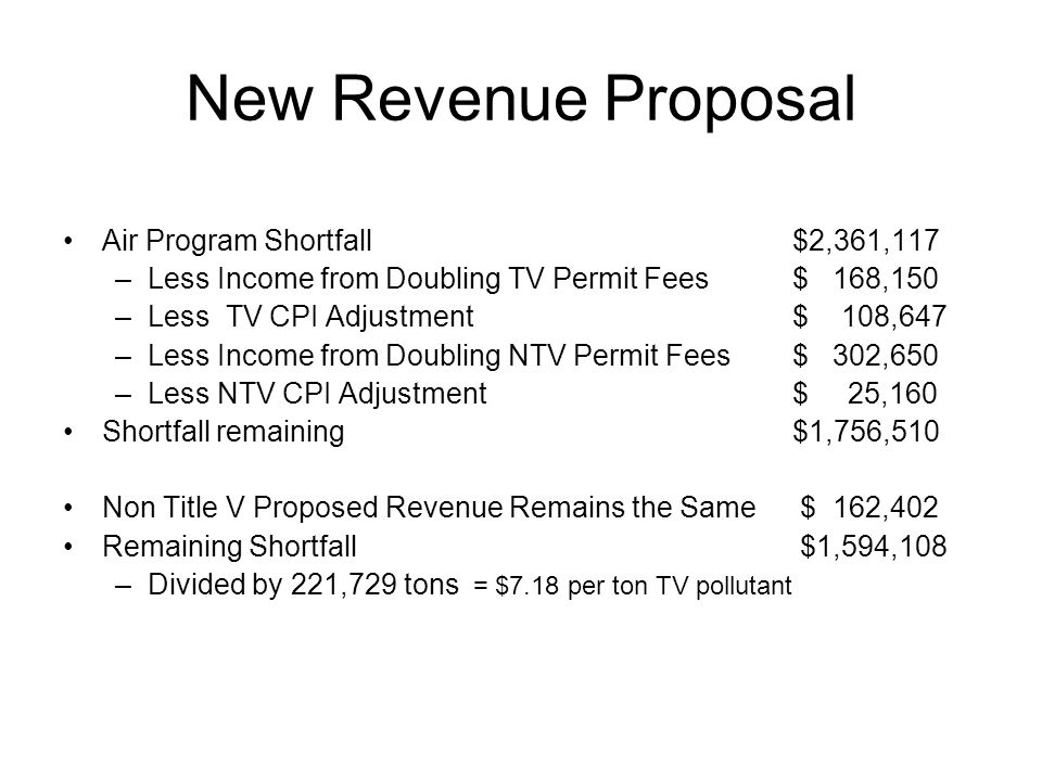 New Revenue Proposal Air Program Shortfall$2,361,117 –Less Income from Doubling TV Permit Fees$ 168,150 –Less TV CPI Adjustment$ 108,647 –Less Income from Doubling NTV Permit Fees$ 302,650 –Less NTV CPI Adjustment$ 25,160 Shortfall remaining$1,756,510 Non Title V Proposed Revenue Remains the Same $ 162,402 Remaining Shortfall $1,594,108 –Divided by 221,729 tons = $7.18 per ton TV pollutant