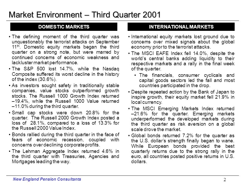 New England Pension Consultants 1 Table of Contents > Market Environment > Asset Allocation / Investment Policy Targets > Performance Summary > Performance Detail 1.