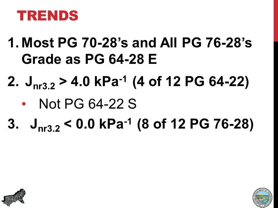 TRENDS 1.Most PG 70-28s and All PG 76-28s Grade as PG 64-28 E 2.