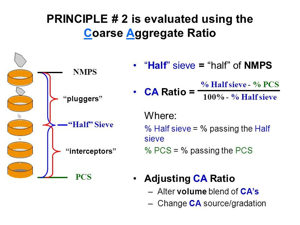 PCS NMPS Half Sieve Half sieve = half of NMPS CA Ratio = Where: % Half sieve = % passing the Half sieve % PCS = % passing the PCS Adjusting CA Ratio –
