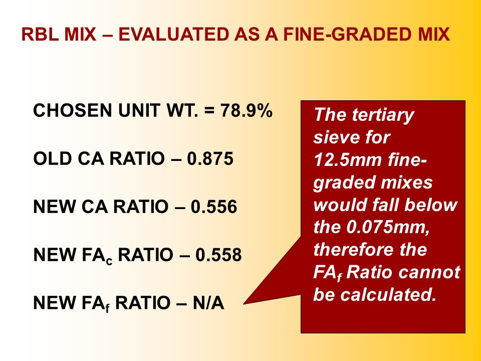 RBL MIX – EVALUATED AS A FINE-GRADED MIX OLD CA RATIO – 0.875 NEW CA RATIO – 0.556 NEW FA c RATIO – 0.558 NEW FA f RATIO – N/A The tertiary sieve for