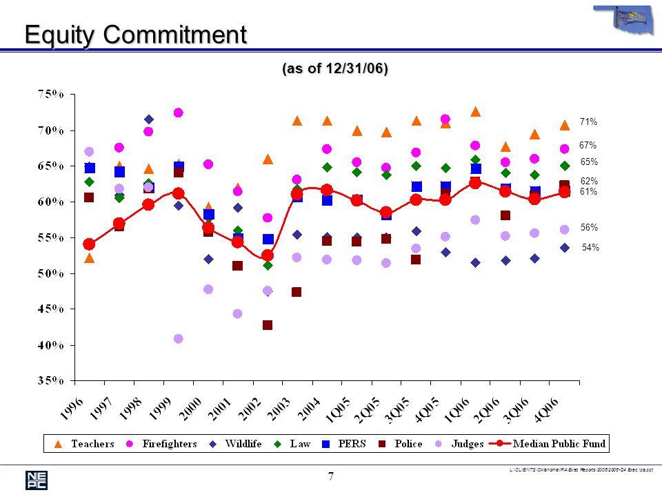 L:\CLIENTS\Oklahoma\IPA\Exec Reports\2006\2006-Q4 Exec Ipa.ppt 47 Judges & Justices Total Return vs.