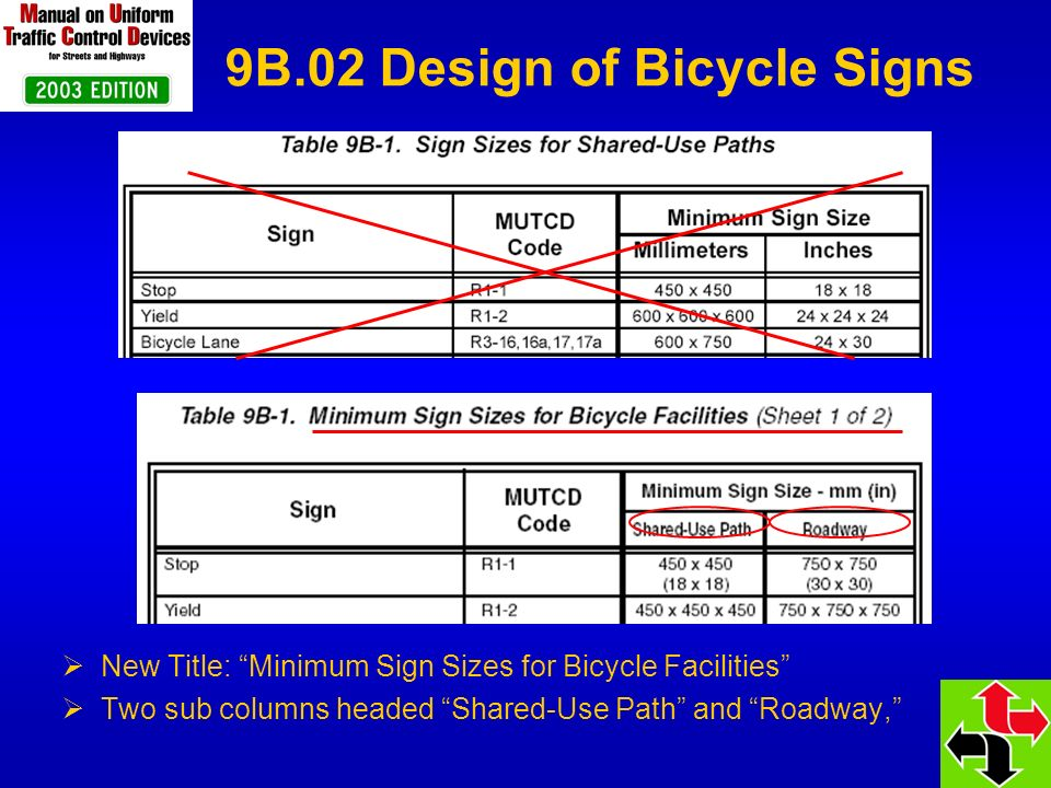 9B.02 Design of Bicycle Signs New Title: Minimum Sign Sizes for Bicycle Facilities Two sub columns headed Shared-Use Path and Roadway,
