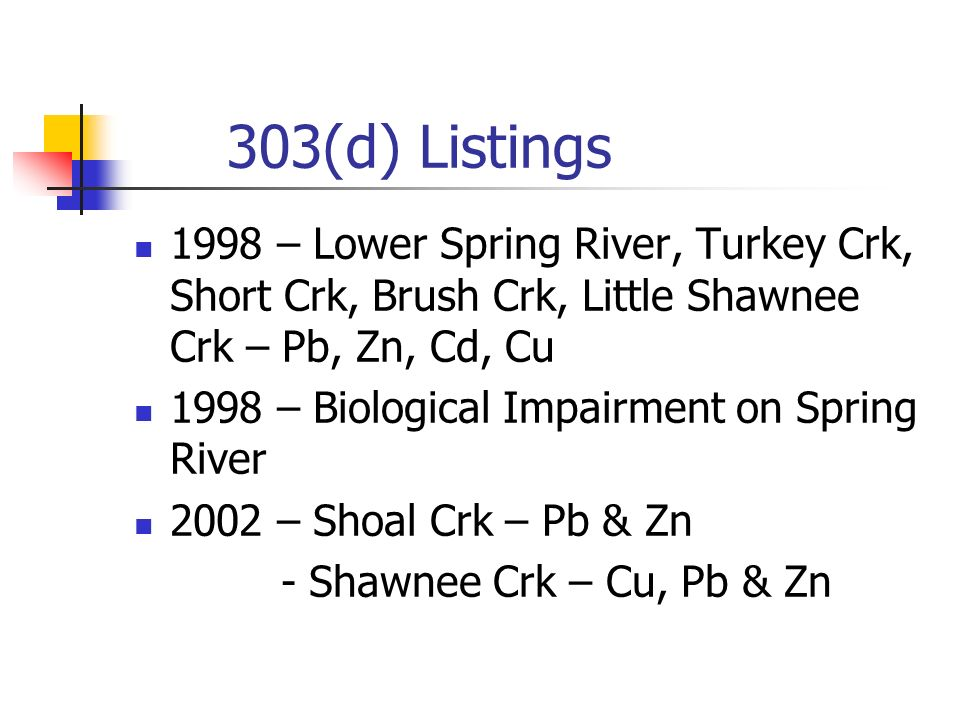 303(d) Listings 1998 – Lower Spring River, Turkey Crk, Short Crk, Brush Crk, Little Shawnee Crk – Pb, Zn, Cd, Cu 1998 – Biological Impairment on Sprin