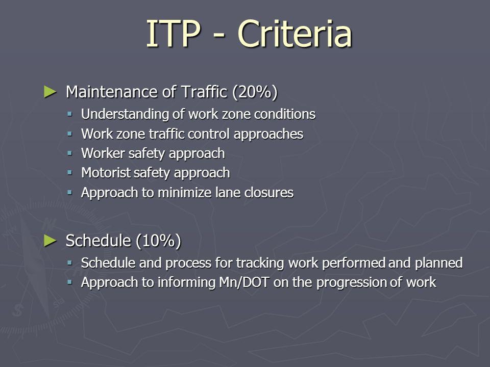ITP - Criteria Maintenance of Traffic (20%) Maintenance of Traffic (20%) Understanding of work zone conditions Understanding of work zone conditions W