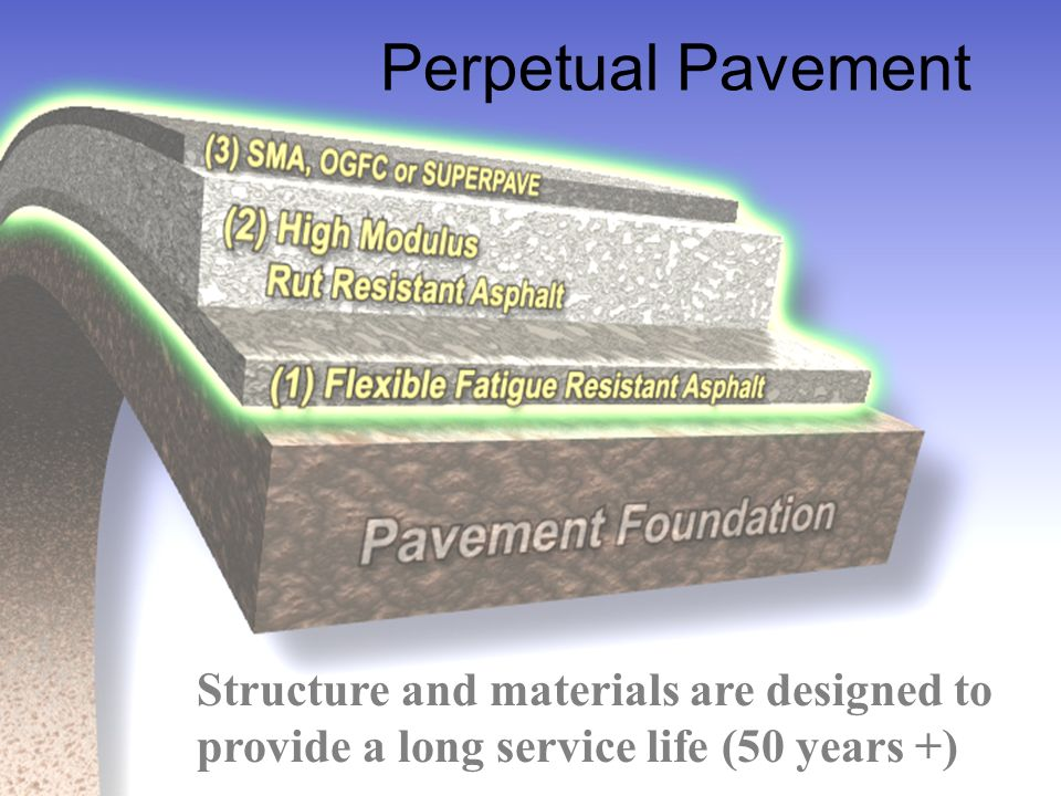 PLAN VIEW SECTION N8 – 150 SECTION N9 – 150 25 TRANSITION 50 TRANSITION 25 TRANSITION PROFILE VIEW 2 SMA w/PG 76-28 3 SuperPave 19.0mm w/PG 76-28 3 SuperPave 19.0mm w/PG 64-22 2 RBL w/PG 64-22 3 RBL w/PG 64-22 *RBL = RICH BOTTOM LAYER ODOTS PERPETUAL PAVEMENT STRUCTURAL SECTIONS AT NCAT TEST TRACK
