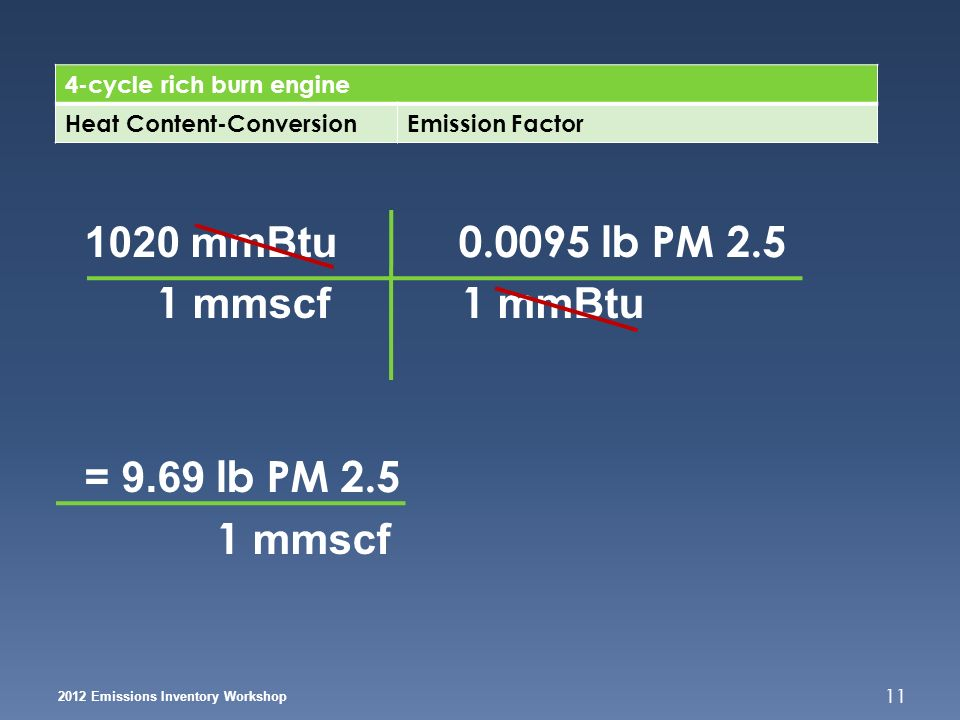 1020 mmBtu 0.0095 lb PM 2.5 1 mmscf 1 mmBtu = 9.69 lb PM 2.5 1 mmscf 4-cycle rich burn engine Heat Content-ConversionEmission Factor 2012 Emissions In