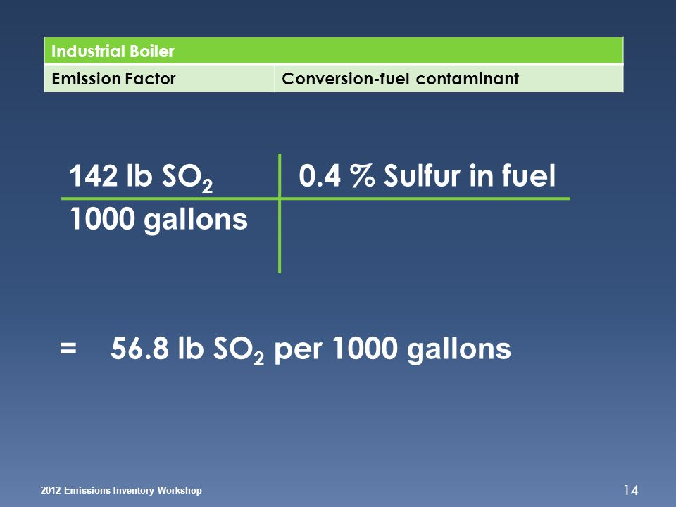 142 lb SO 2 0.4 % Sulfur in fuel 1000 gallons = 56.8 lb SO 2 per 1000 gallons Industrial Boiler Emission FactorConversion-fuel contaminant 2012 Emissi