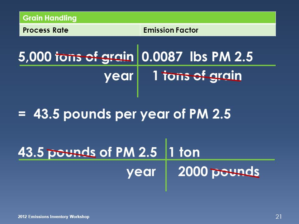 5,000 tons of grain 0.0087 lbs PM 2.5 year 1 tons of grain = 43.5 pounds per year of PM 2.5 43.5 pounds of PM 2.5 1 ton year 2000 pounds Grain Handlin