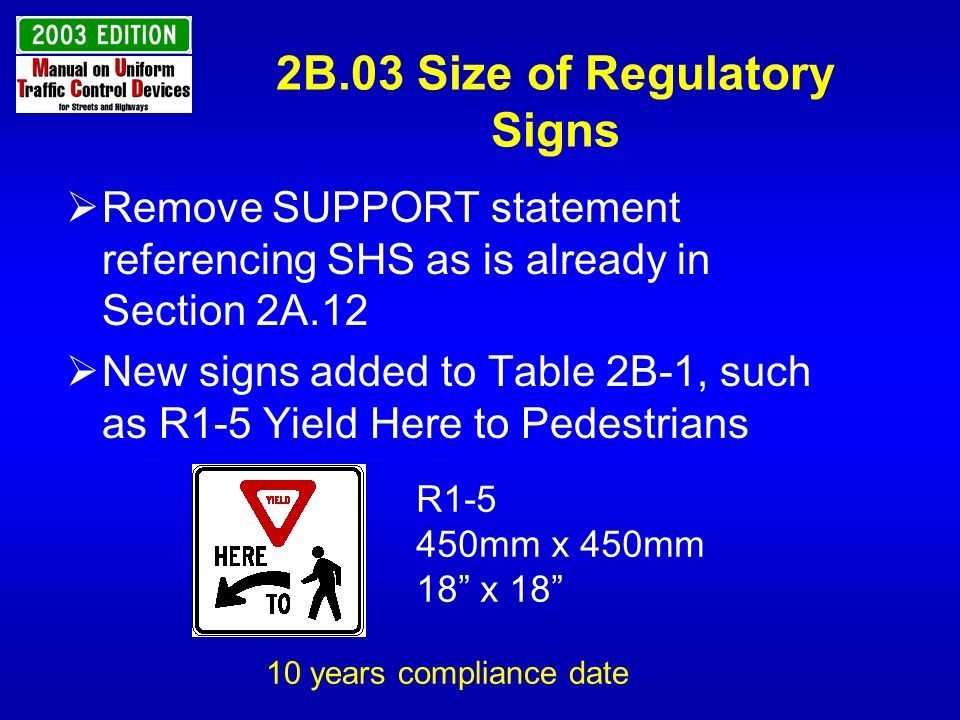 2B.03 Size of Regulatory Signs Remove SUPPORT statement referencing SHS as is already in Section 2A.12 New signs added to Table 2B-1, such as R1-5 Yie
