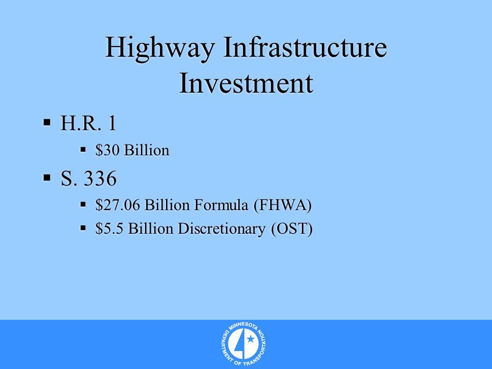 Highway Infrastructure Investment H.R. 1 $30 Billion S. 336 $27.06 Billion Formula (FHWA) $5.5 Billion Discretionary (OST) H.R. 1 $30 Billion S. 336 $