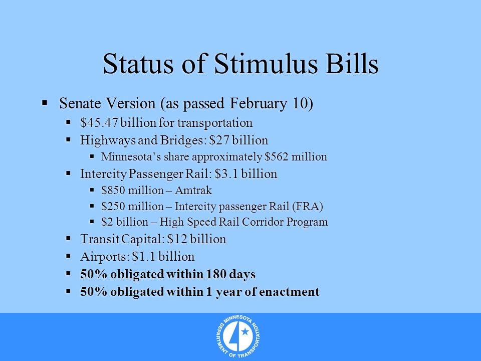 Status of Stimulus Bills Senate Version (as passed February 10) $45.47 billion for transportation Highways and Bridges: $27 billion Minnesotas share a