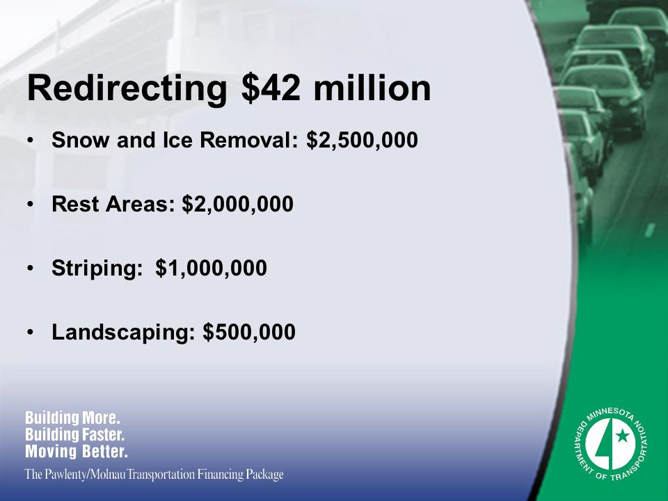 Redirecting $42 million Snow and Ice Removal: $2,500,000 Rest Areas: $2,000,000 Striping: $1,000,000 Landscaping: $500,000