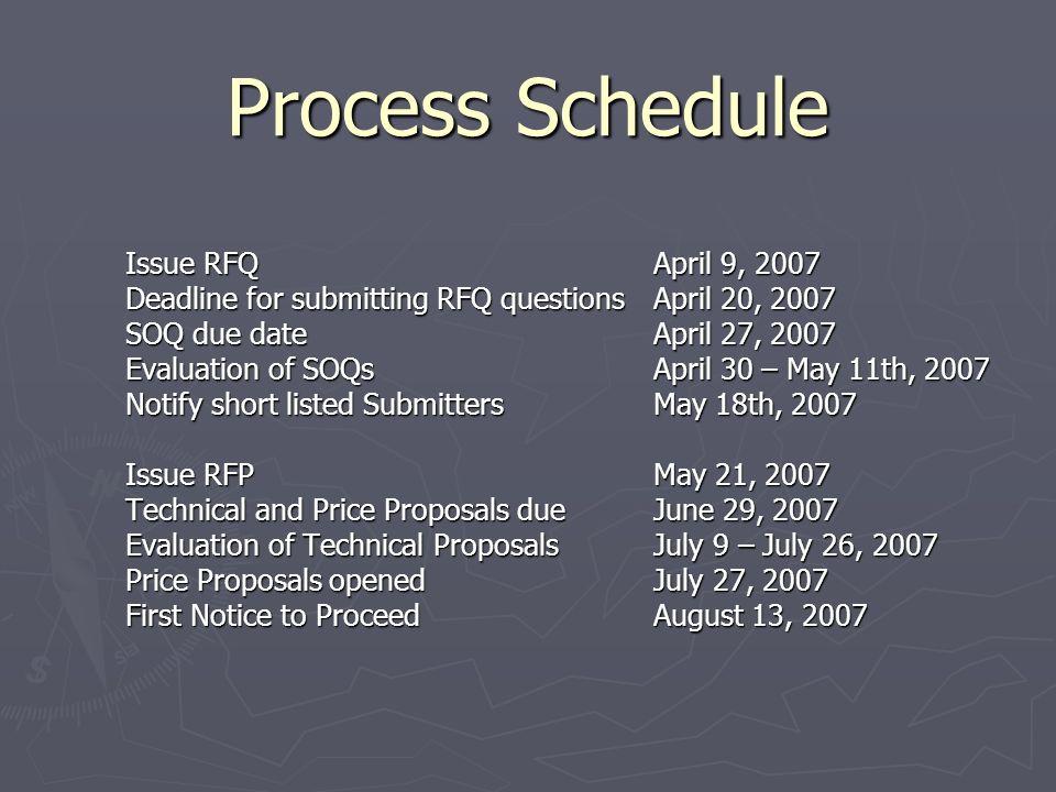Process Schedule Issue RFQApril 9, 2007 Deadline for submitting RFQ questionsApril 20, 2007 SOQ due dateApril 27, 2007 Evaluation of SOQsApril 30 – Ma