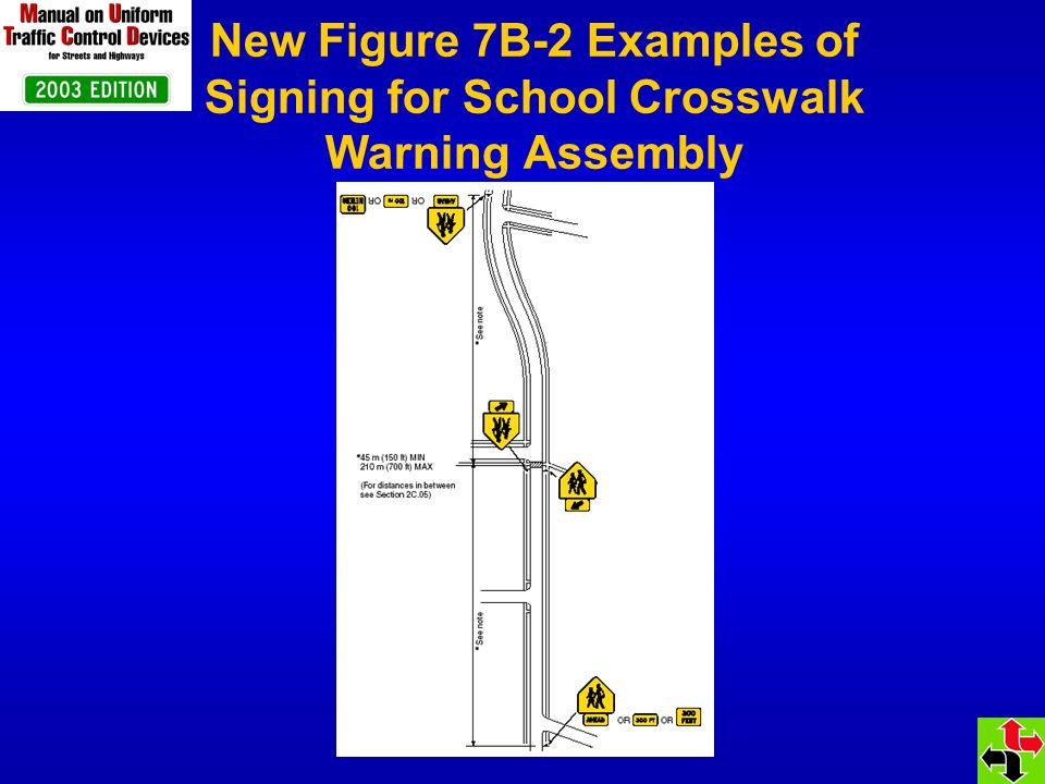 7B.11 School Speed Limit Assembly Distance between School Speed Limit sign and School Property Line changed: 100 ft in 2003 MUTCD 300 ft in 2000 MUTCD Figure 7B-3