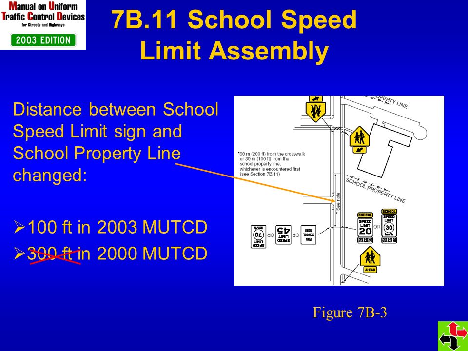 School Speed Limit Assembly - CMS Addition to the last OPTION in 7B.11 Fluorescent yellow-green pixels may be used when school- related messages are shown on a changeable message sign.