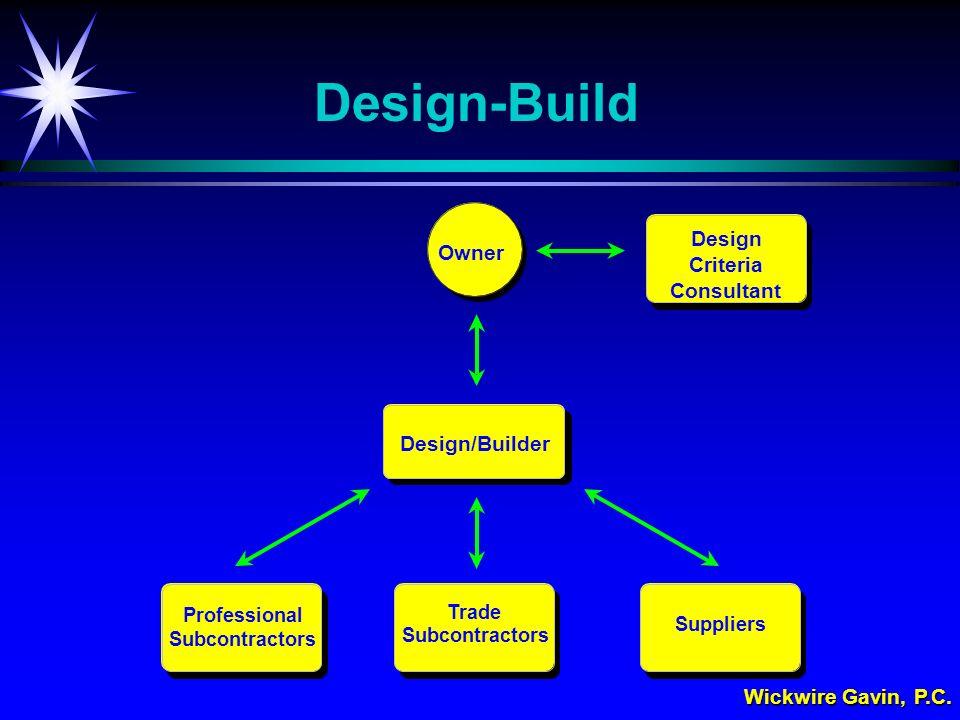 Wickwire Gavin, P.C. Owner Design/Builder Professional Subcontractors Trade Subcontractors Suppliers Design Criteria Consultant Design-Build