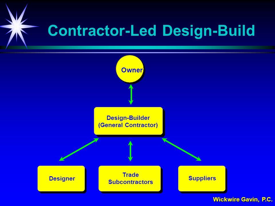 Wickwire Gavin, P.C. Owner Design-Builder (General Contractor) Suppliers Designer Trade Subcontractors Contractor-Led Design-Build
