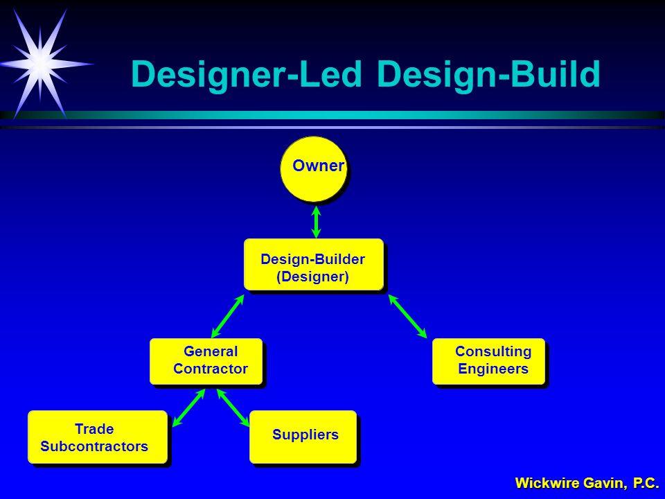 Wickwire Gavin, P.C. Owner Design-Builder (Designer) General Contractor Trade Subcontractors Designer-Led Design-Build Suppliers Consulting Engineers