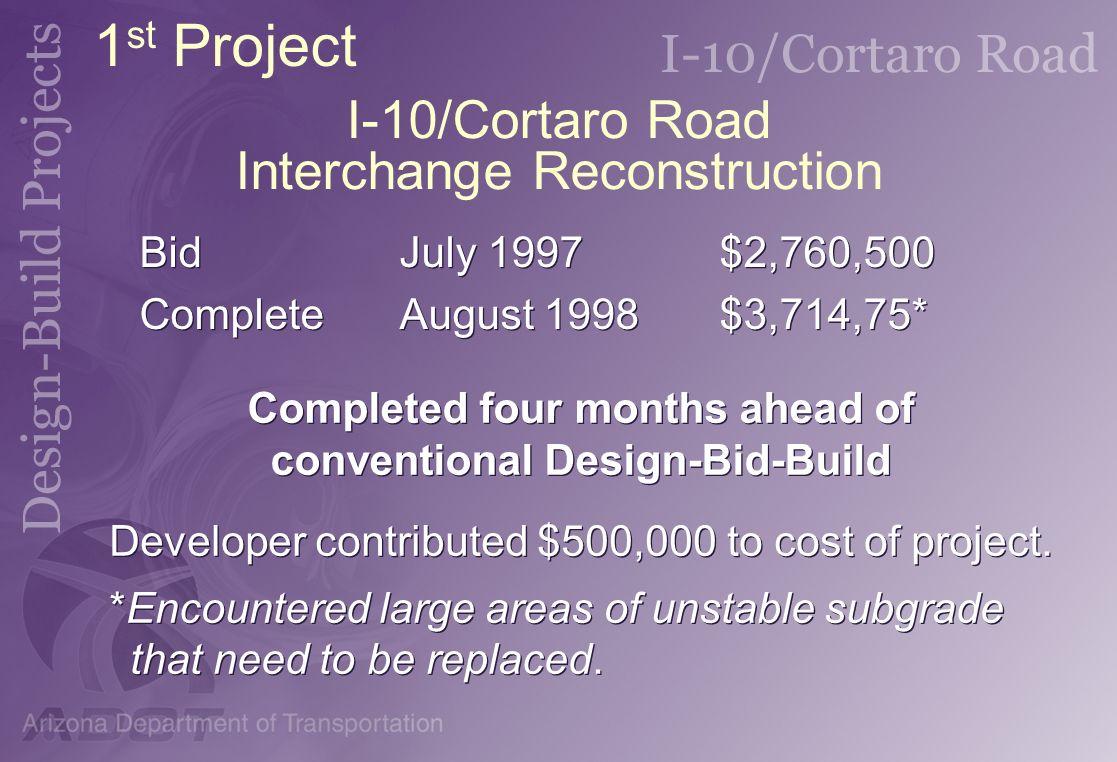 I-10/Cortaro Road Interchange Reconstruction BidJuly 1997$2,760,500 CompleteAugust 1998$3,714,75* BidJuly 1997$2,760,500 CompleteAugust 1998$3,714,75*