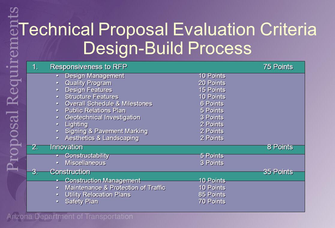 Technical Proposal Evaluation Criteria Design-Build Process 1.Responsiveness to RFP75 Points Design Management10 Points Quality Program20 Points Desig