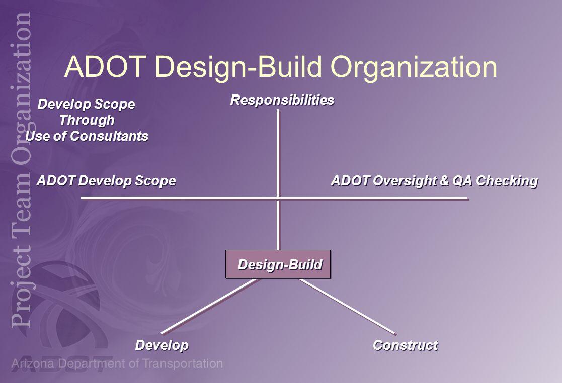 ADOT Design-Build Organization ADOT Develop Scope ADOT Oversight & QA Checking Design-Build Construct Develop Develop Scope Through Use of Consultants