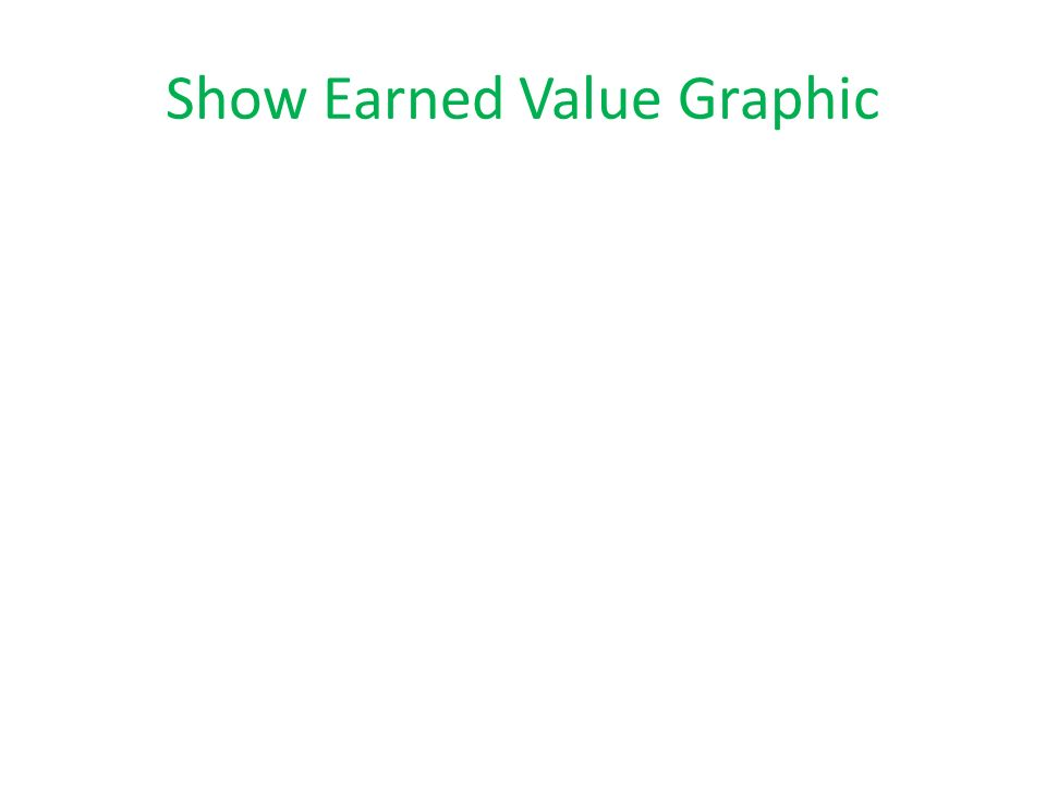 Show Earned Value Graphic