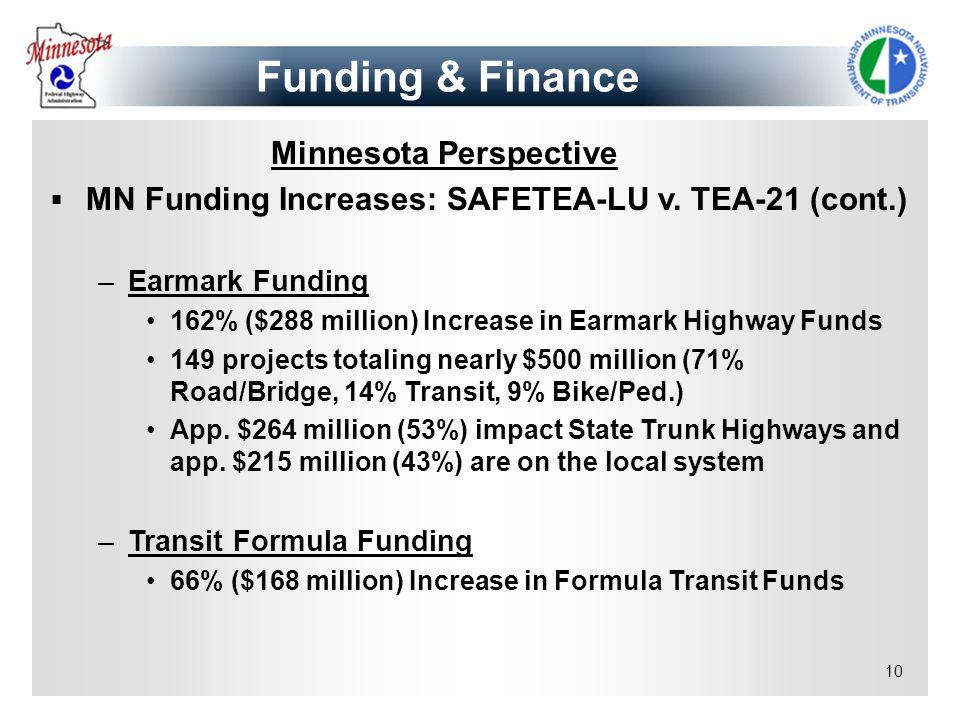 10 Minnesota Perspective MN Funding Increases: SAFETEA-LU v. TEA-21 (cont.) –Earmark Funding 162% ($288 million) Increase in Earmark Highway Funds 149