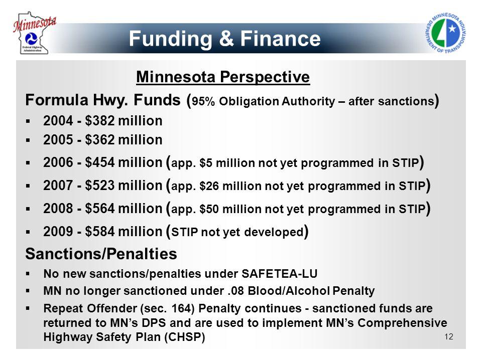 12 Minnesota Perspective Formula Hwy. Funds ( 95% Obligation Authority – after sanctions ) 2004 - $382 million 2005 - $362 million 2006 - $454 million