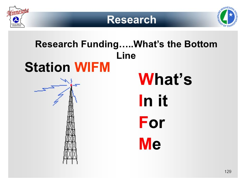129 Research Whats In it For Me Research Funding…..Whats the Bottom Line Station WIFM