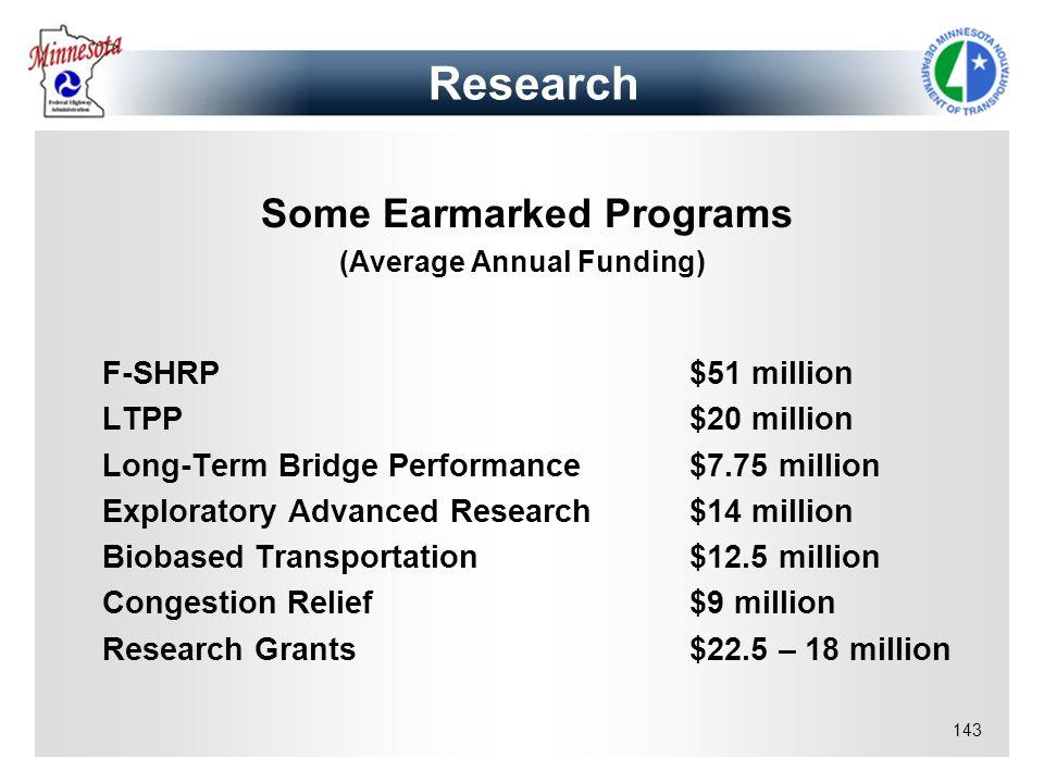 143 Research Some Earmarked Programs (Average Annual Funding) F-SHRP$51 million LTPP$20 million Long-Term Bridge Performance$7.75 million Exploratory