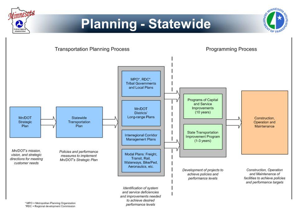 35 Planning - Statewide