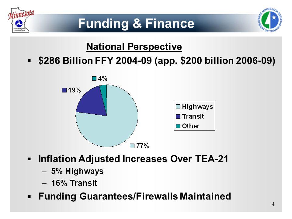 4 National Perspective $286 Billion FFY 2004-09 (app. $200 billion 2006-09) Inflation Adjusted Increases Over TEA-21 –5% Highways –16% Transit Funding