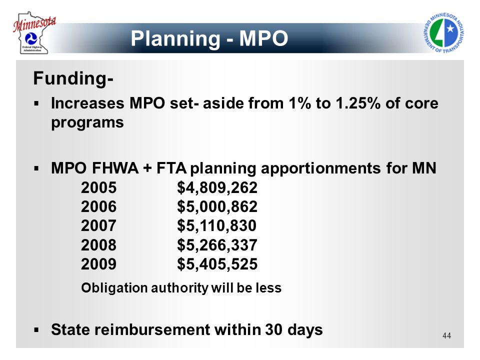 44 Funding- Increases MPO set- aside from 1% to 1.25% of core programs MPO FHWA + FTA planning apportionments for MN 2005$4,809,262 2006$5,000,862 200