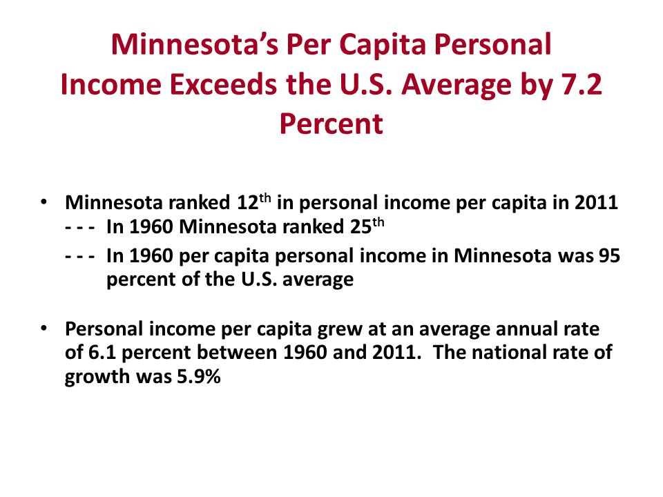 Minnesotas Per Capita Personal Income Exceeds the U.S. Average by 7.2 Percent Minnesota ranked 12 th in personal income per capita in 2011 - - - In 19