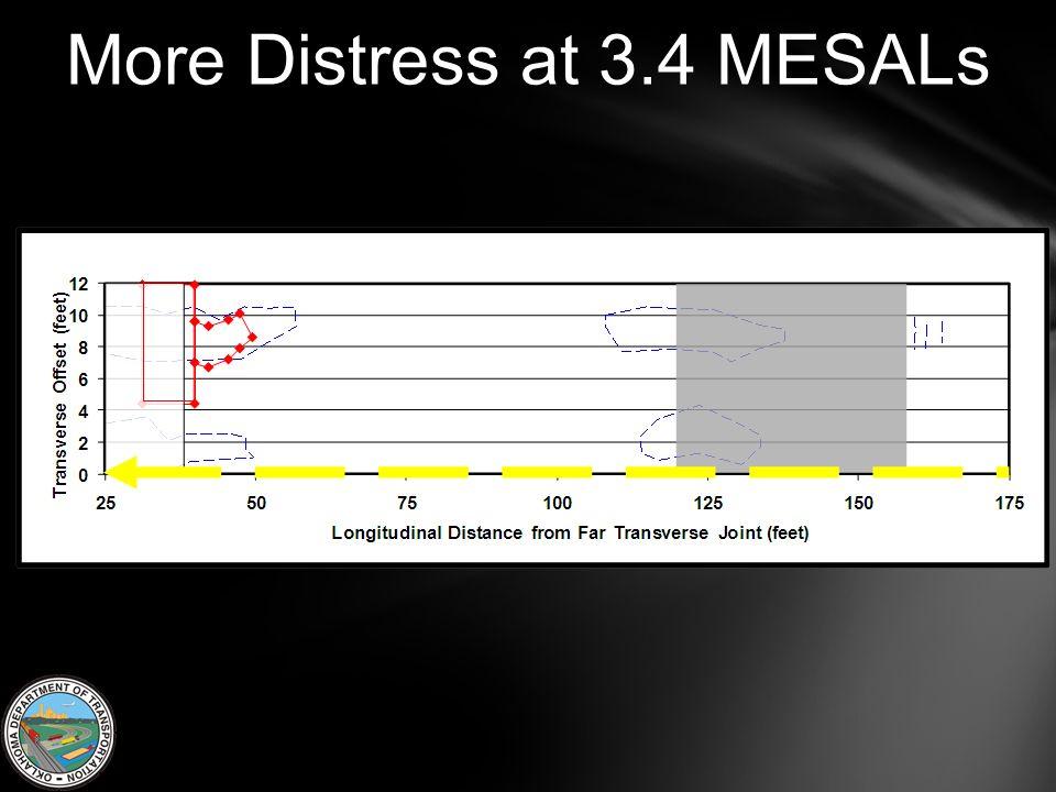 More Distress at 3.4 MESALs