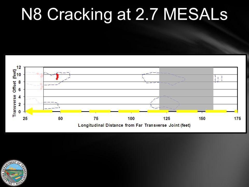 N8 Cracking at 2.7 MESALs
