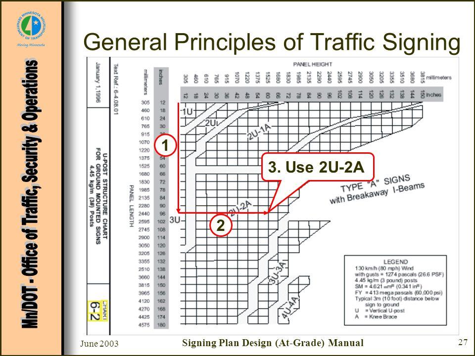 June 2003 Signing Plan Design (At-Grade) Manual 27 General Principles of Traffic Signing 1 2 3. Use 2U-2A