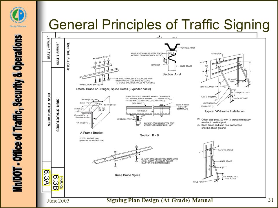 June 2003 Signing Plan Design (At-Grade) Manual 31 General Principles of Traffic Signing 6-4.08 Sign Installation and Maintenance Practices –On a sign