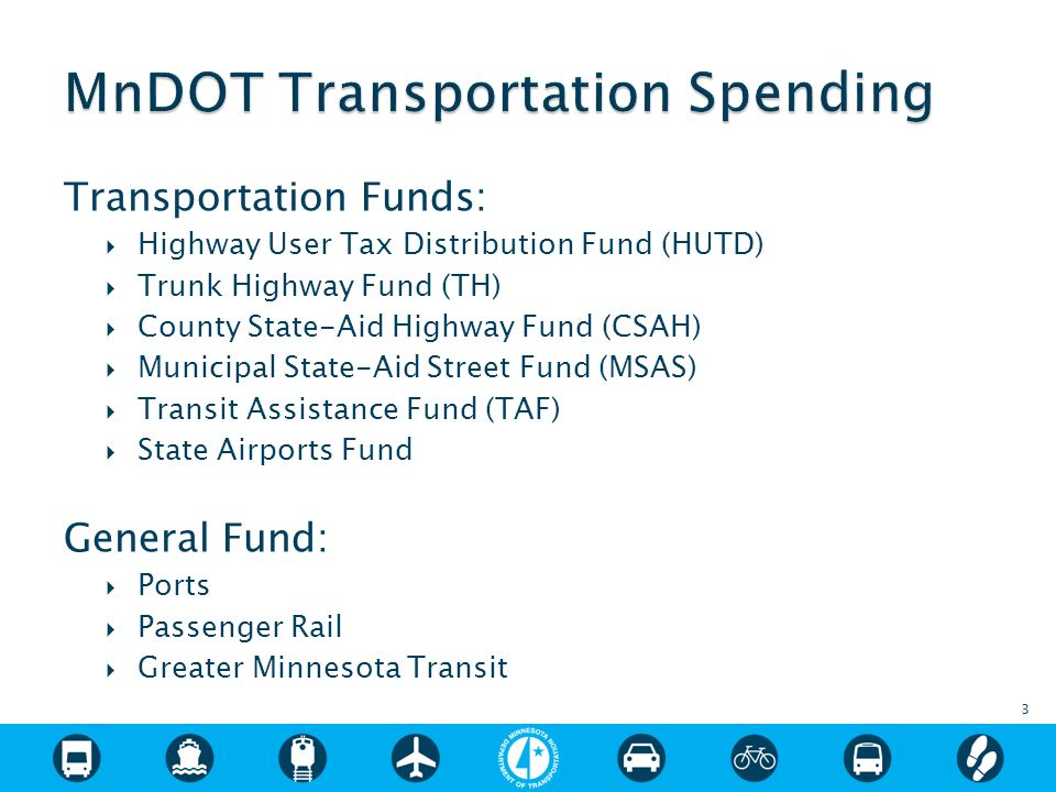 Transportation Funds: Highway User Tax Distribution Fund (HUTD) Trunk Highway Fund (TH) County State-Aid Highway Fund (CSAH) Municipal State-Aid Street Fund (MSAS) Transit Assistance Fund (TAF) State Airports Fund General Fund: Ports Passenger Rail Greater Minnesota Transit 3
