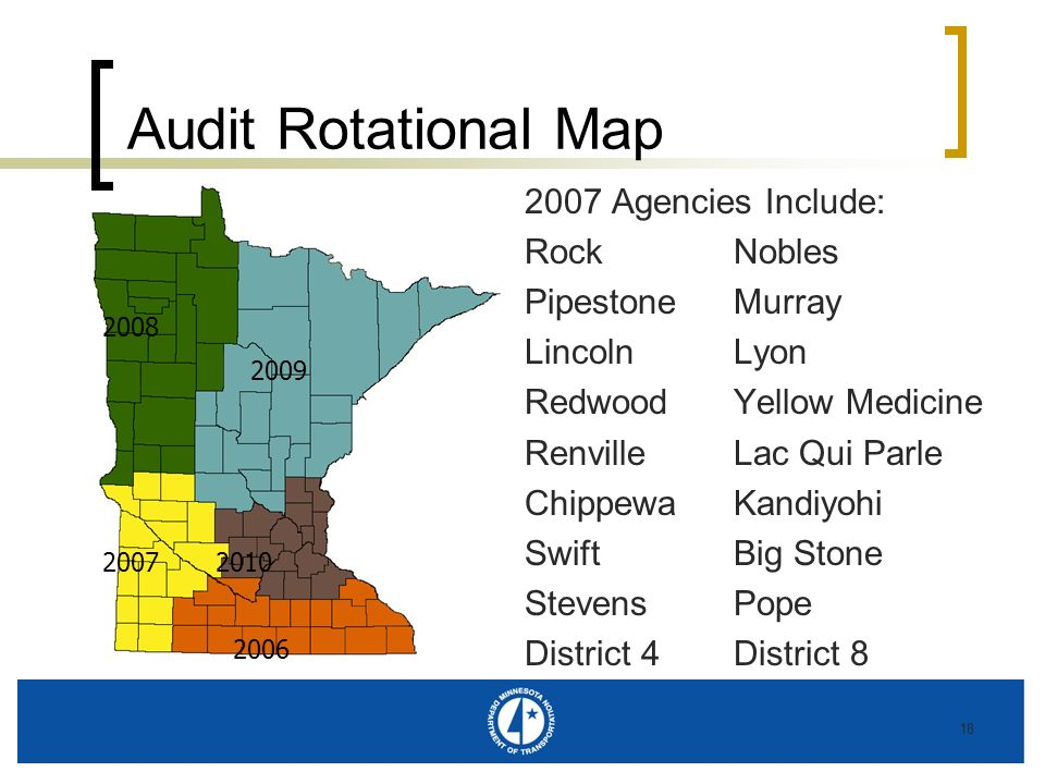 18 Audit Rotational Map 2007 Agencies Include: RockNobles PipestoneMurray LincolnLyon RedwoodYellow Medicine RenvilleLac Qui Parle ChippewaKandiyohi SwiftBig Stone StevensPope District 4District 8 2009 2008 2007 2006 2010