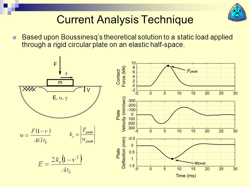 Current Analysis Technique Based upon Boussinesqs theoretical solution to a static load applied through a rigid circular plate on an elastic half-spac