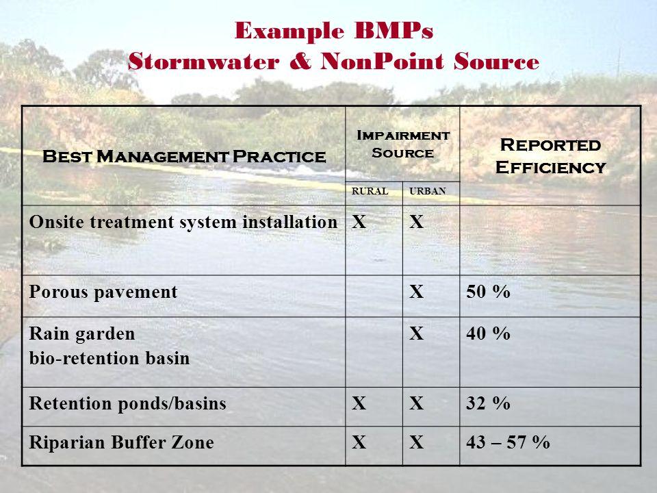 Example BMPs Stormwater & NonPoint Source Best Management Practice Impairment Source Reported Efficiency RURALURBAN Onsite treatment system installationXX Porous pavementX50 % Rain garden bio-retention basin X40 % Retention ponds/basinsXX32 % Riparian Buffer ZoneXX43 – 57 %