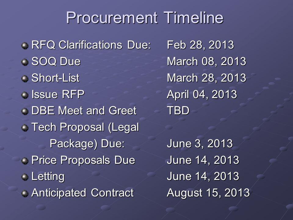 Procurement Timeline RFQ Clarifications Due:Feb 28, 2013 SOQ DueMarch 08, 2013 Short-ListMarch 28, 2013 Issue RFPApril 04, 2013 DBE Meet and GreetTBD