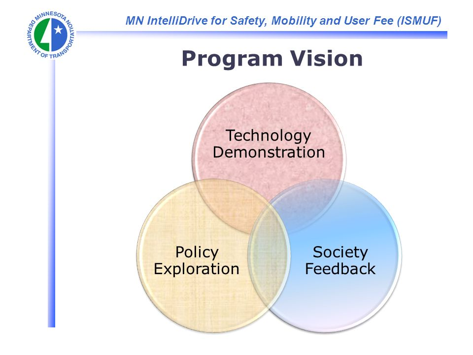 MN IntelliDrive for Safety, Mobility and User Fee (ISMUF) Program Vision Technology Demonstration Society Feedback Policy Exploration